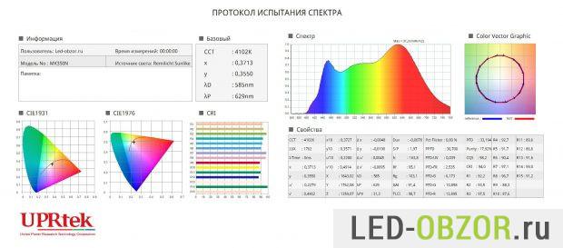 Спектр настольного Flora