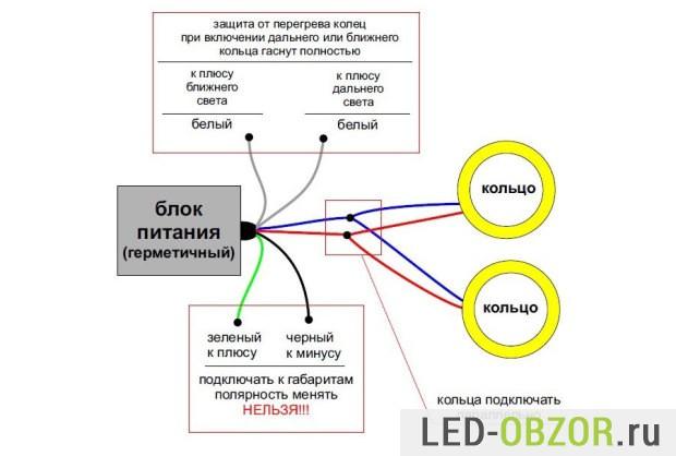 Схема подключения одноцветных
