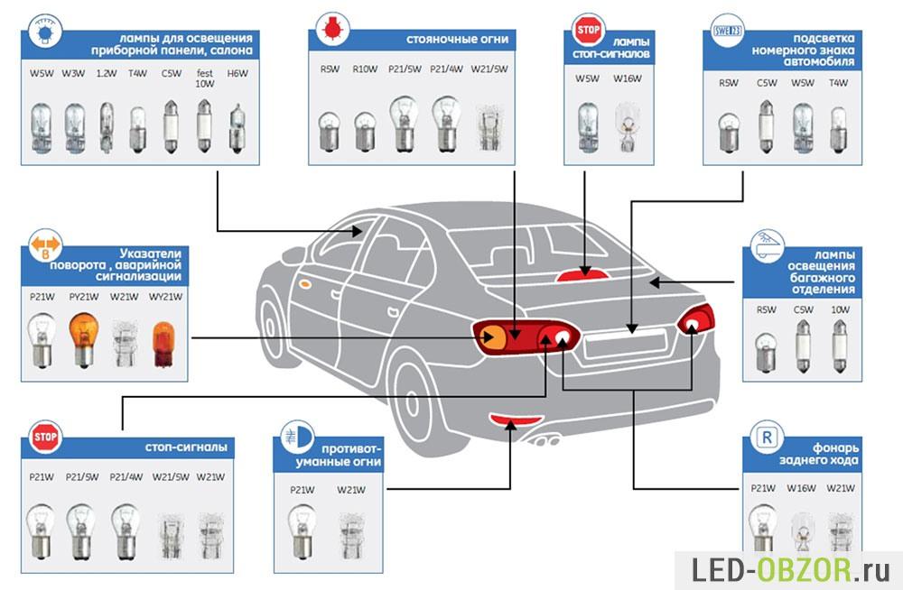 Цоколи автомобильных ламп для задних фонарей