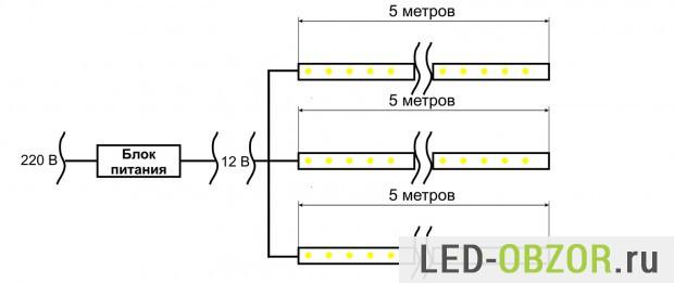 Схема подключения к светодиодным лентам