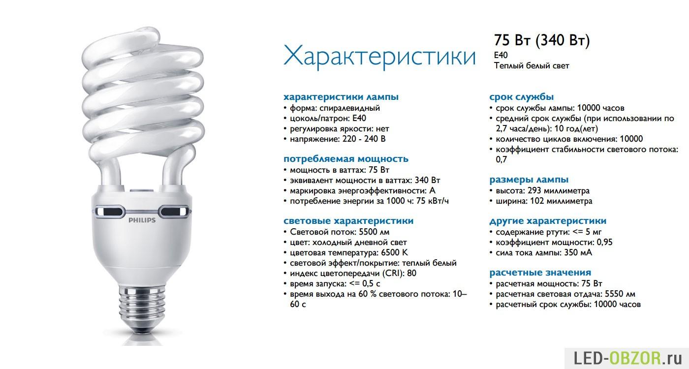 Энергосберегающие лампы большой мощности схема на