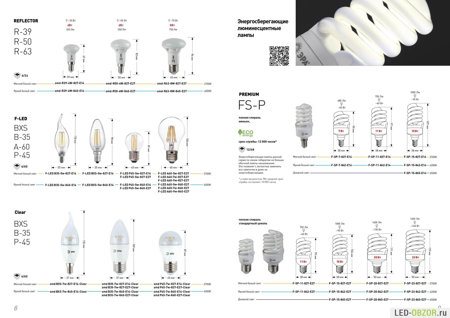 светодиодные лампы 12 в схема ходовые огни