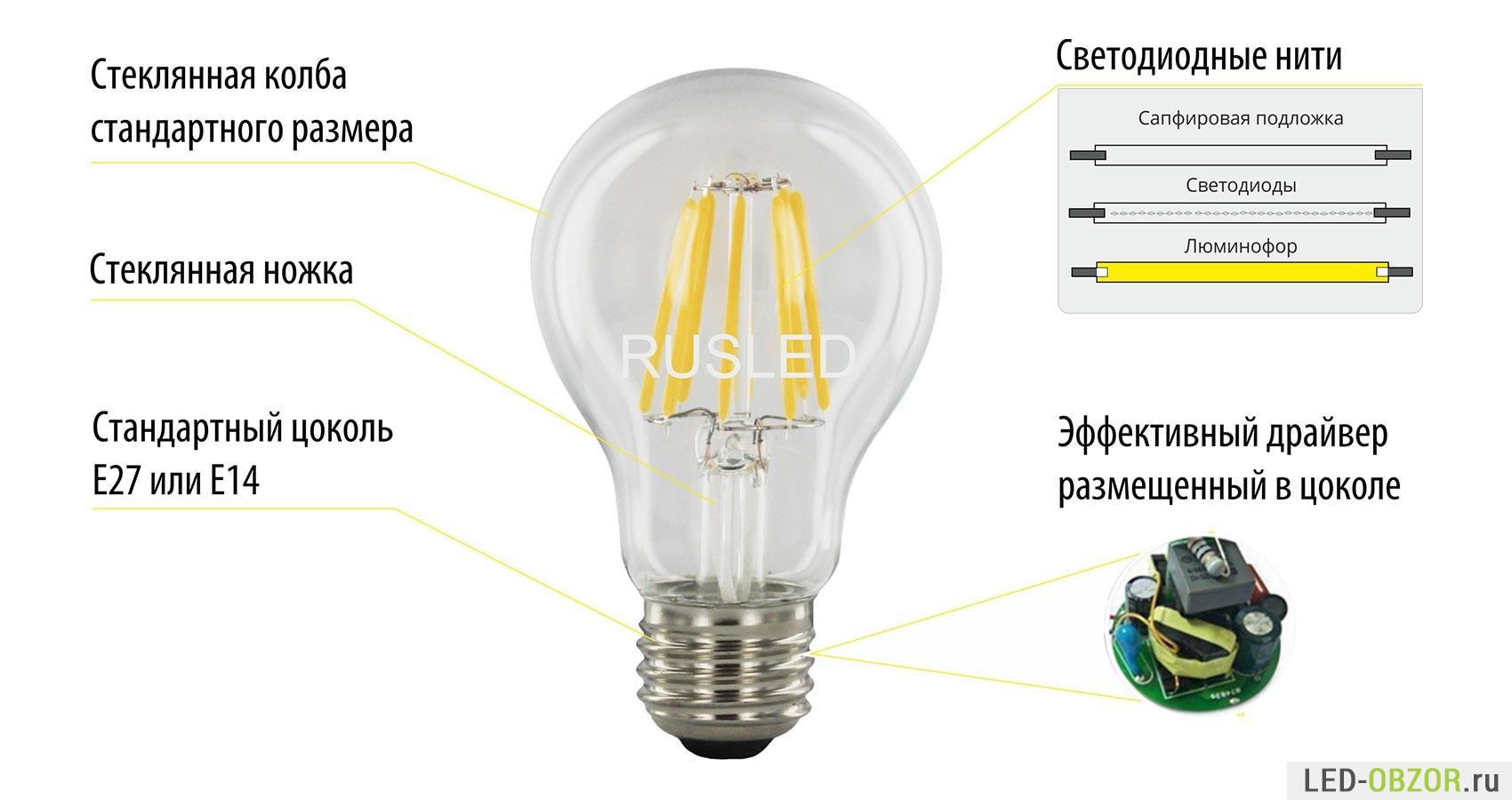почему не работает светодиодная лампа излишняя влага удаляется