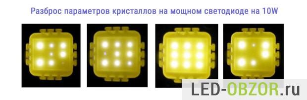 Яркие светодиоды