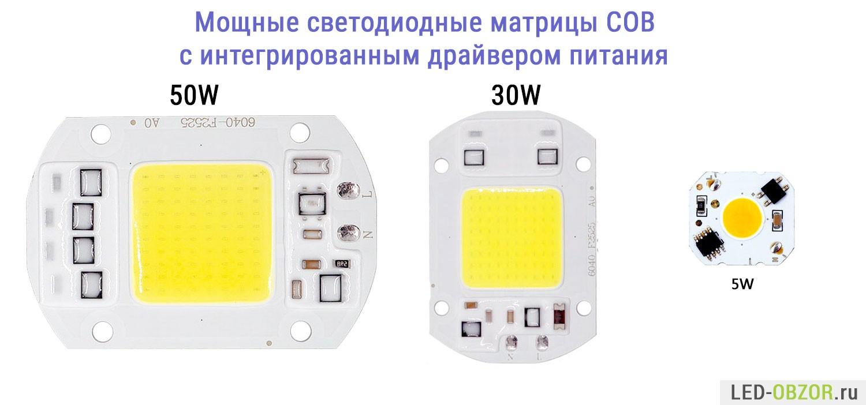 Уличные светильники светодиодные купить в Минске, цена