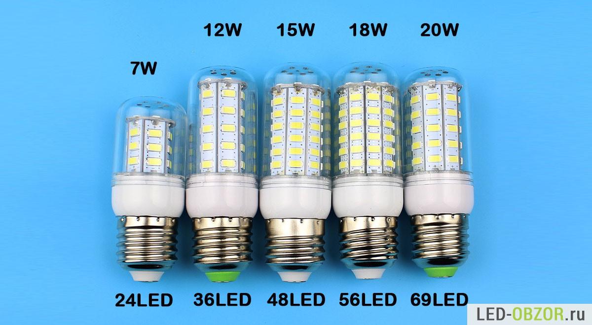 Светильники для ванной- elektrikaua