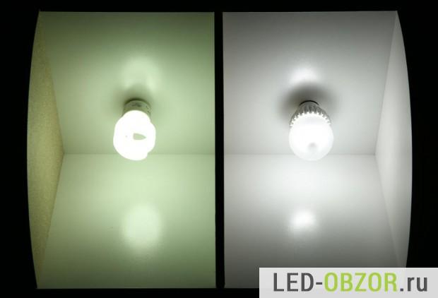 Сравнение с энергосберегающей