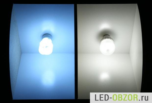 Сравнение с энергосберегающей холодного света