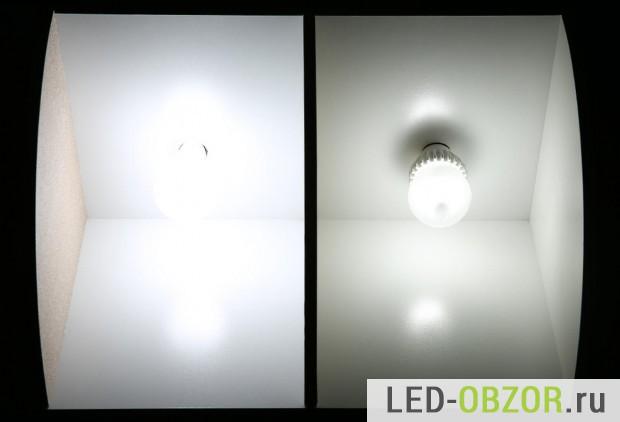 Сравнение с лампой  накаливания на 200 Вт
