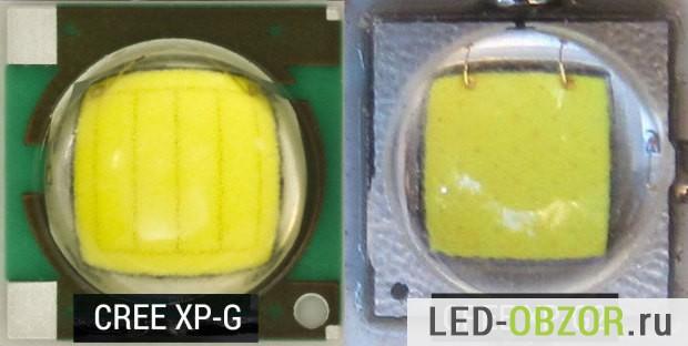 Внешний вид LED диодов