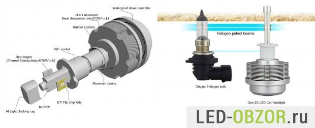 Конструкция хорошей лампы и её отличие по габаритам от галогенки