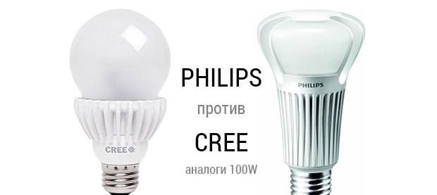led-lamp-100w-0