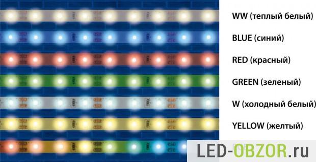 Образцы цветов RGB