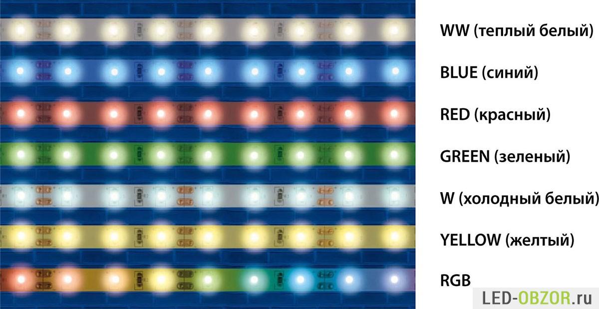 Профиль для светодиодной ленты красноярск