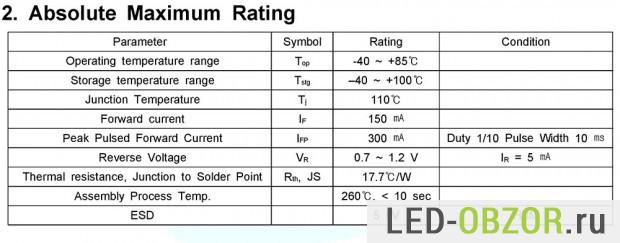 led-smd-5630-1