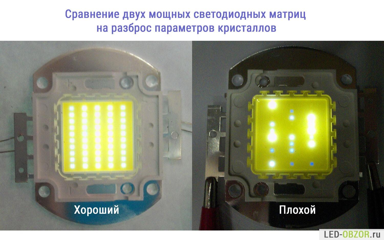 Уличные светодиодные прожекторы в Томске