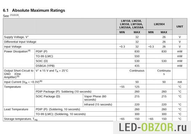 Описание характеристик LM358N