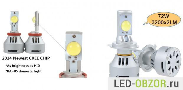 Пример светодиодных ламп для авто с поддельными диодами CREE MT-G2