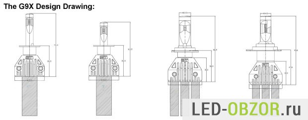 Размеры ламп для передних фар