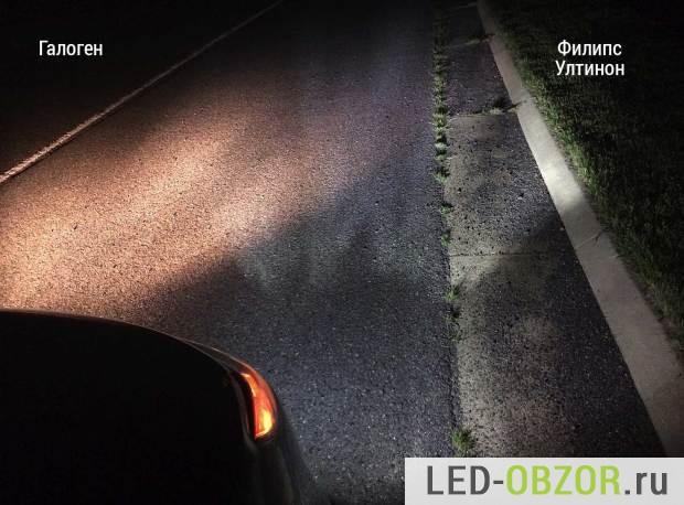 Сравнение светового пятна