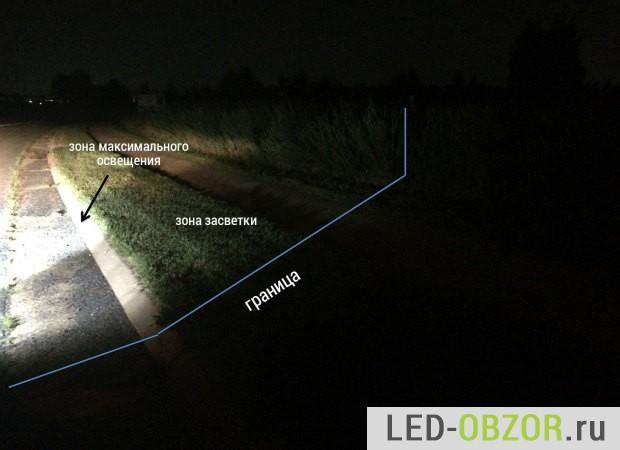 Структура светового пятна сбоку