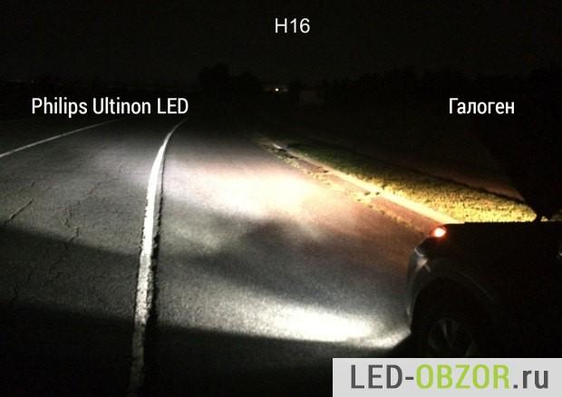 Боковое освещение дороги с водительской стороны