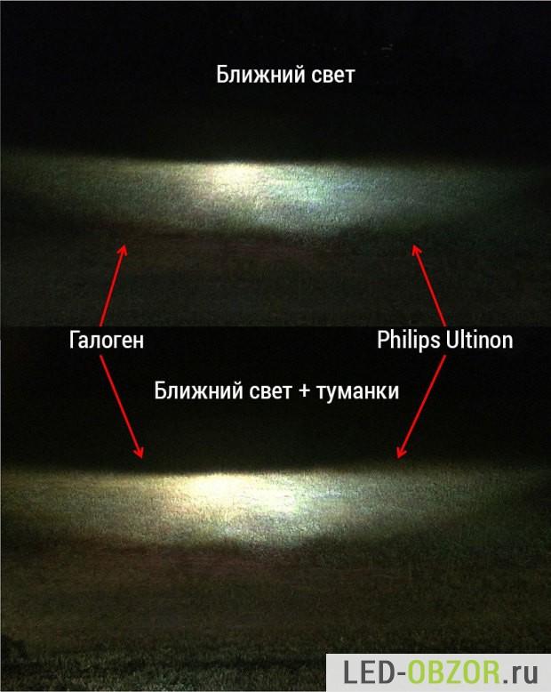 Сравнение освещенности