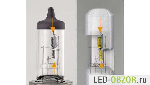 Размещение led элементов