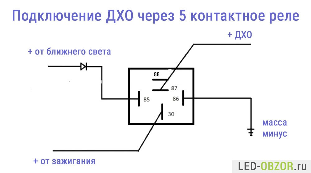 Дхо фото схема подключения