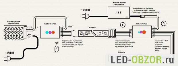 Использование RGB удлинителя для блинных светодиодных лент