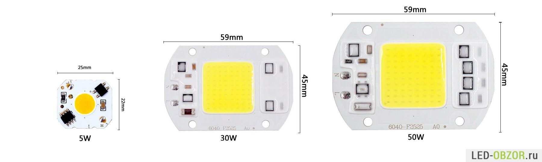 Светодиодные модули линейные 5050 - Купить светодиодные