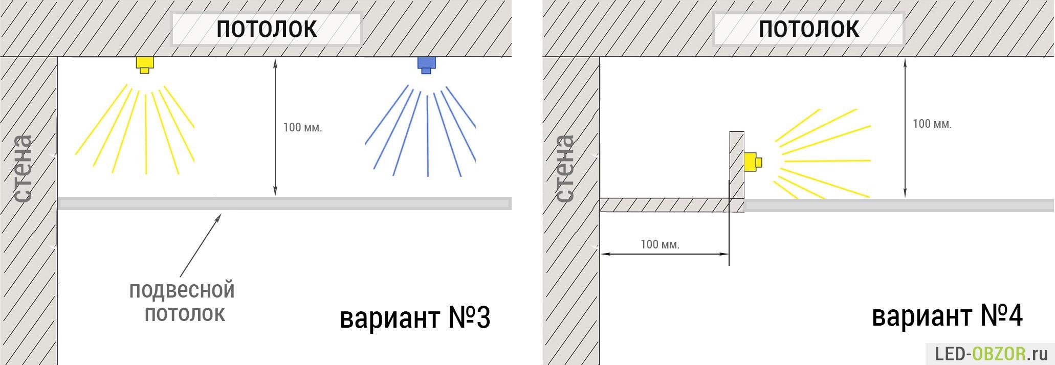 Как сделать потолок для светодиодной подсветки 713