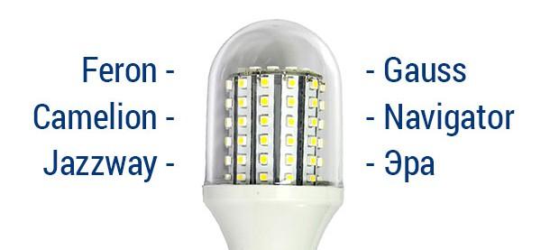 Яркость светодиодных модулей p10