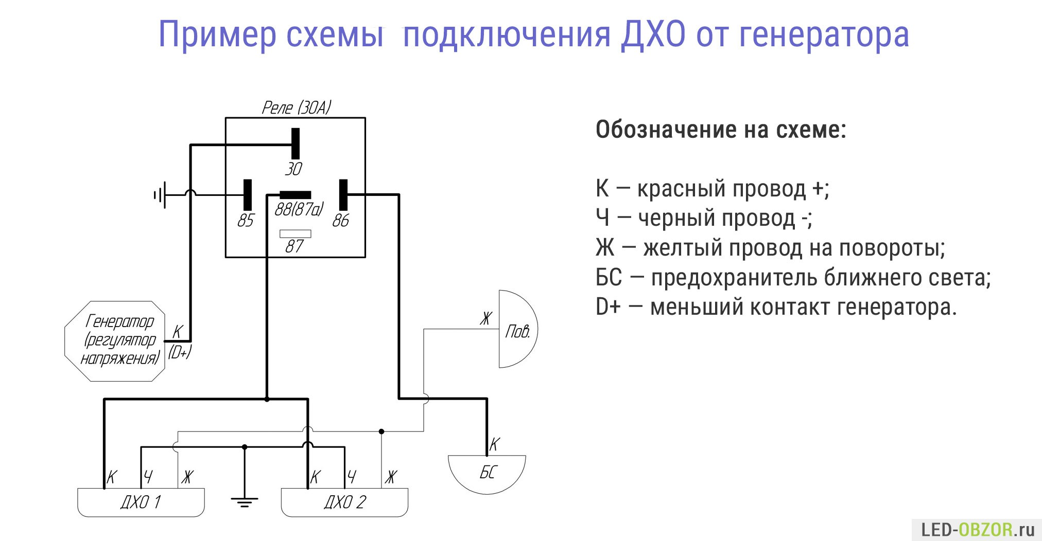 Схема подключения галогенок через реле фото