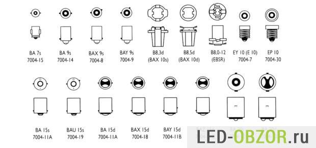 Основные виды автомобильных цоколей сигнальных ламп
