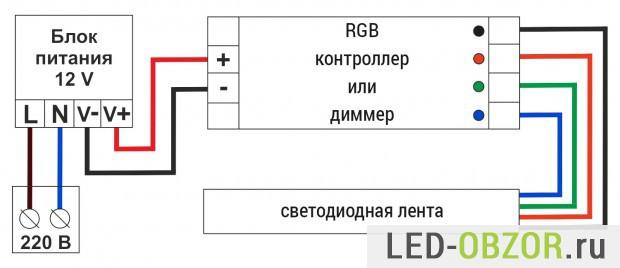 Цветовое обозначение проводов