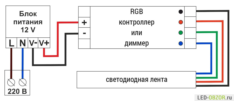 Видеодомофон commax инструкция схема подключения проводов