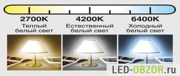 Цветовая температура ламп для дома
