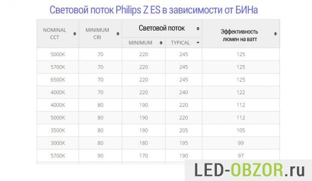 svetodiodnye-lampy-h4-led-01-620x361.jpg