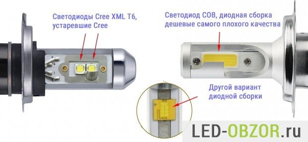 svetodiodnye-lampy-h4-led-11-620x285.jpg