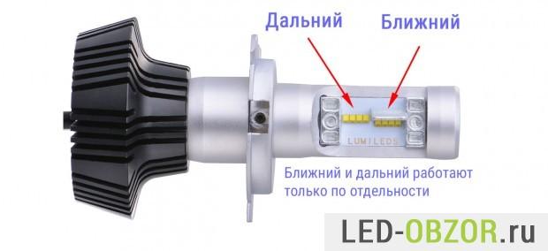 svetodiodnye-lampy-h4-led-13-620x284.jpg