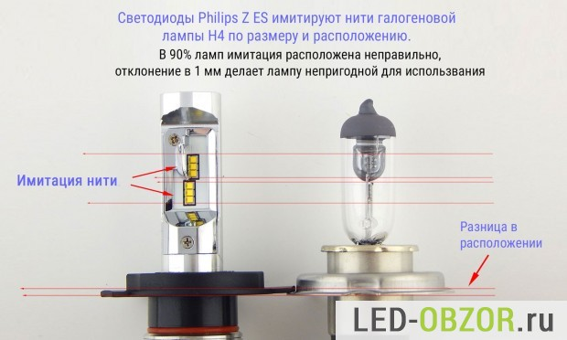 svetodiodnye-lampy-h4-led-15-620x372.jpg