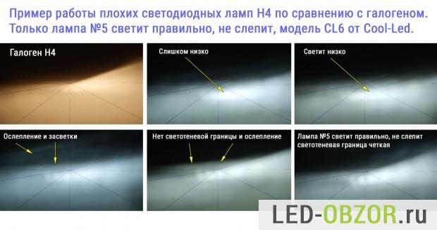 svetodiodnye-lampy-h4-led-33-620x327.jpg