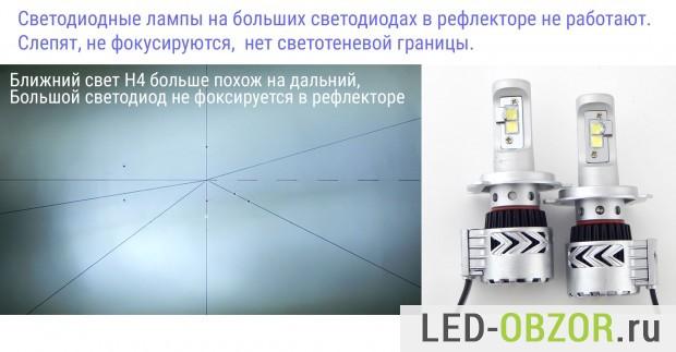 svetodiodnye-lampy-h4-led-41-620x323.jpg