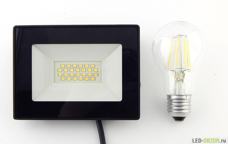 Как выбрать Светодиодные LED прожектора