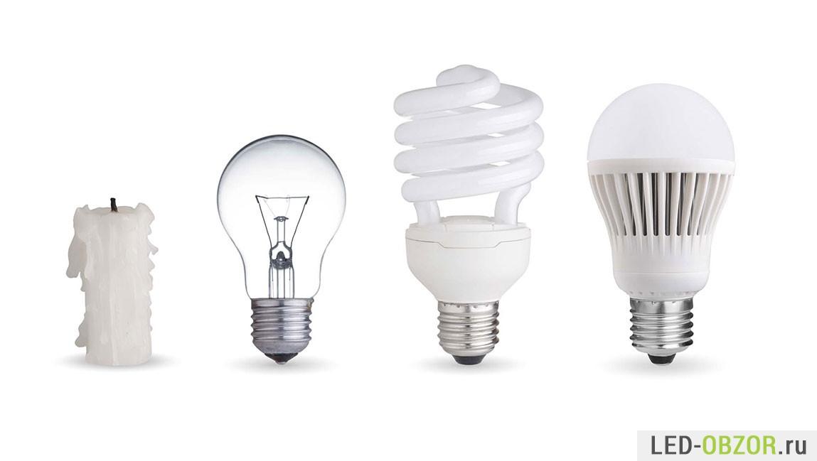 Лампочки светодиодные для авто