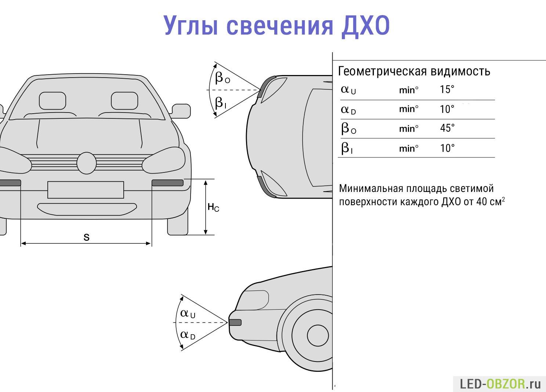 Инструкция По Установке 23