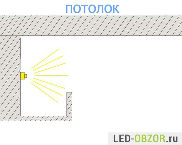Средний вариант, свет отражается и проходит напрямую