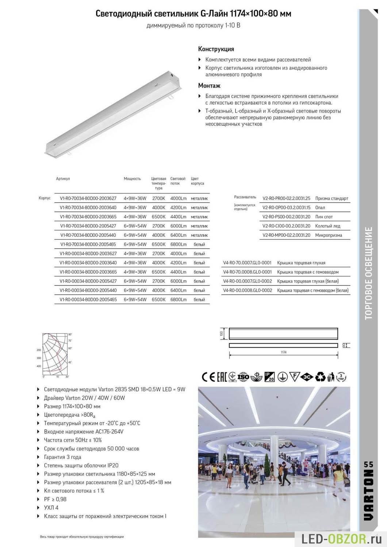 схема преобразователя 12-220в 50гц на шим